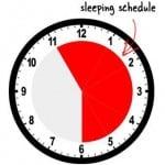 Bài 4: Chuyện ngủ