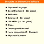 Người Nhật học hành thế nào?
